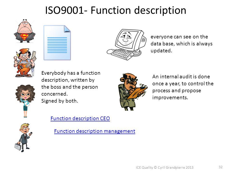 ISO9001- Function description