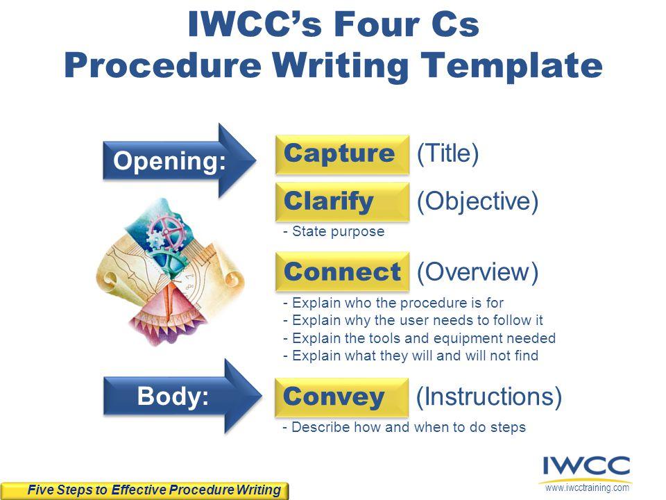 IWCC's Four Cs Procedure Writing Template