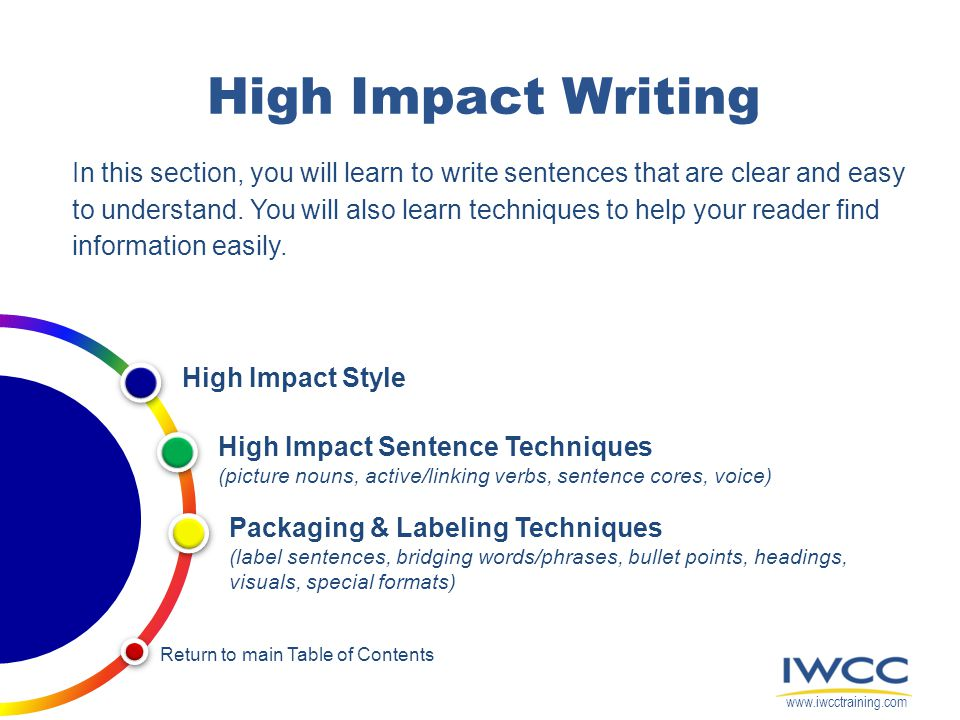 High Impact Writing