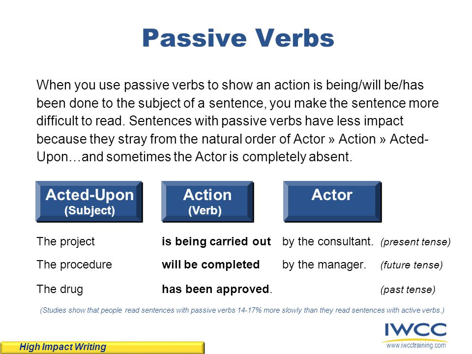 Passive Verbs Acted-Upon Action Actor