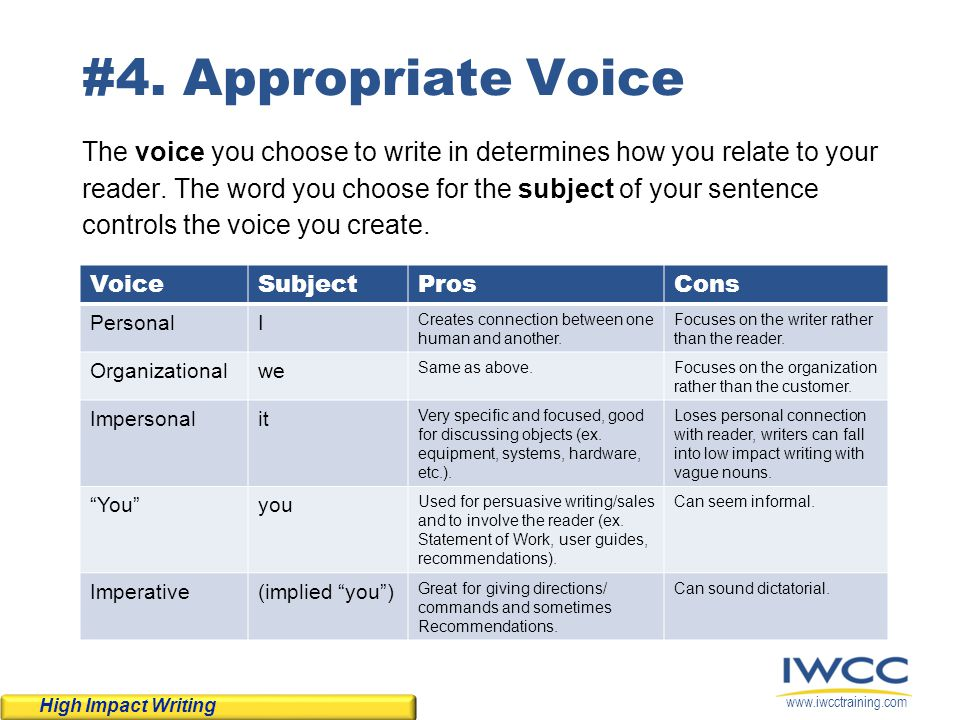 #4. Appropriate Voice