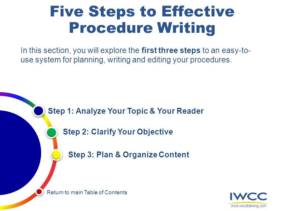 Five Steps to Effective Procedure Writing