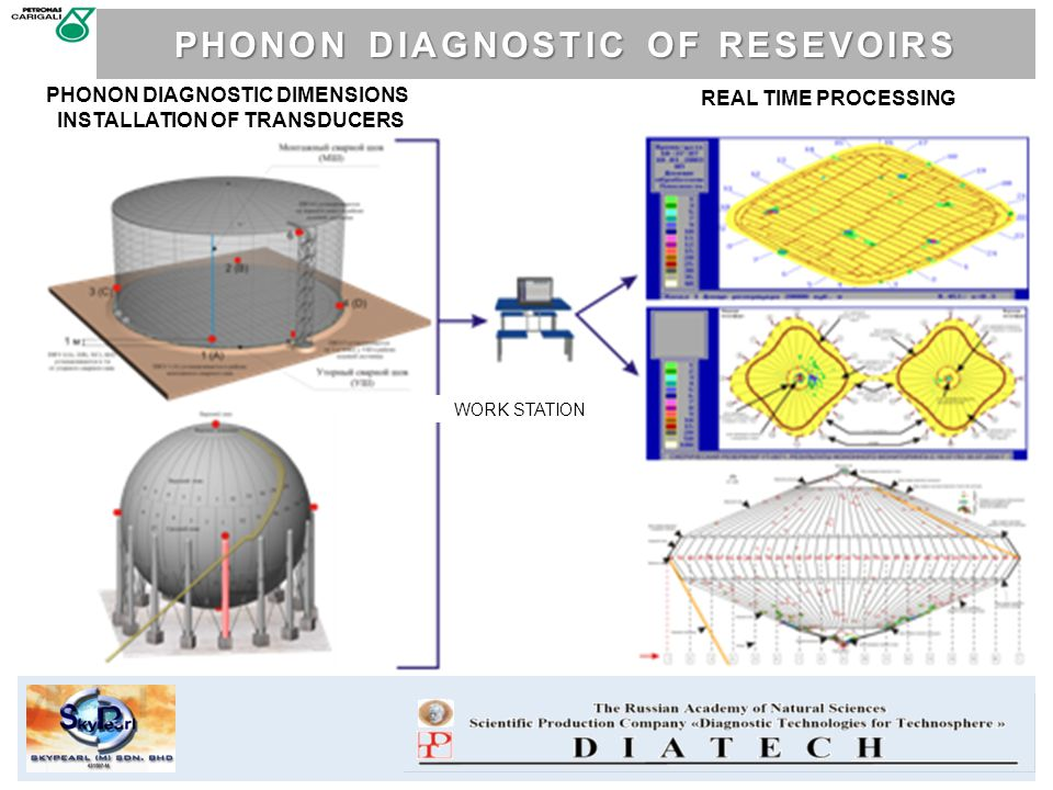 PHONON DIAGNOSTIC OF RESEVOIRS