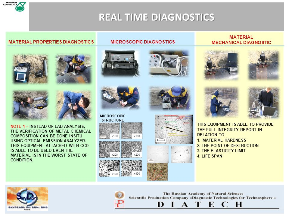 REAL TIME DIAGNOSTICS MATERIAL MECHANICAL DIAGNOSTIC