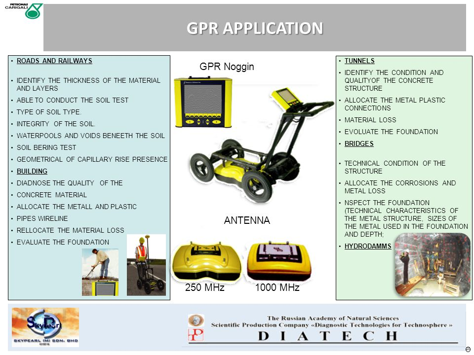 GPR APPLICATION GPR Noggin ANTENNA 250 MHz 1000 MHz ROADS AND RAILWAYS