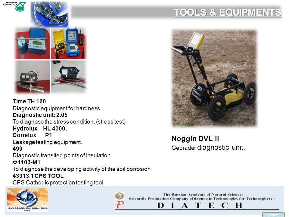 TOOLS & EQUIPMENTS Noggin DVL II Time TH 160