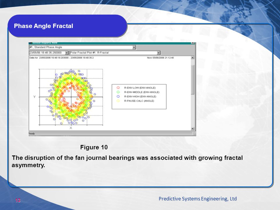 Phase Angle Fractal Figure 10.