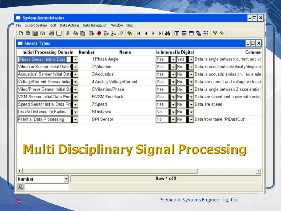 Multi Disciplinary Signal Processing