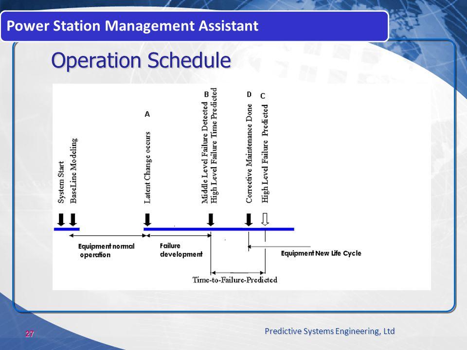 Power Station Management Assistant