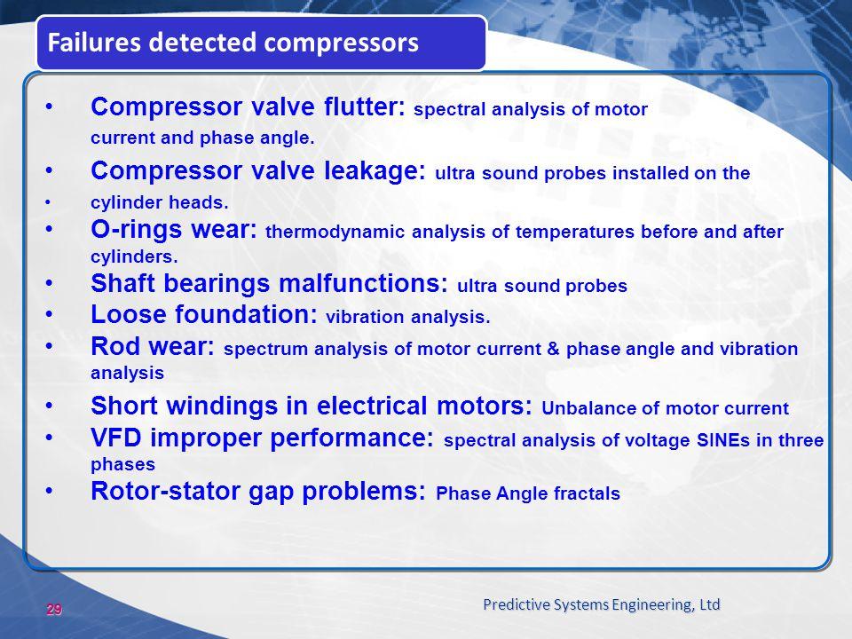 Failures detected compressors