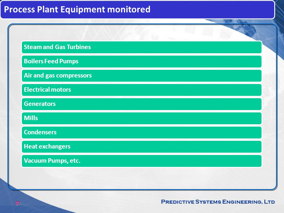 Process Plant Equipment monitored