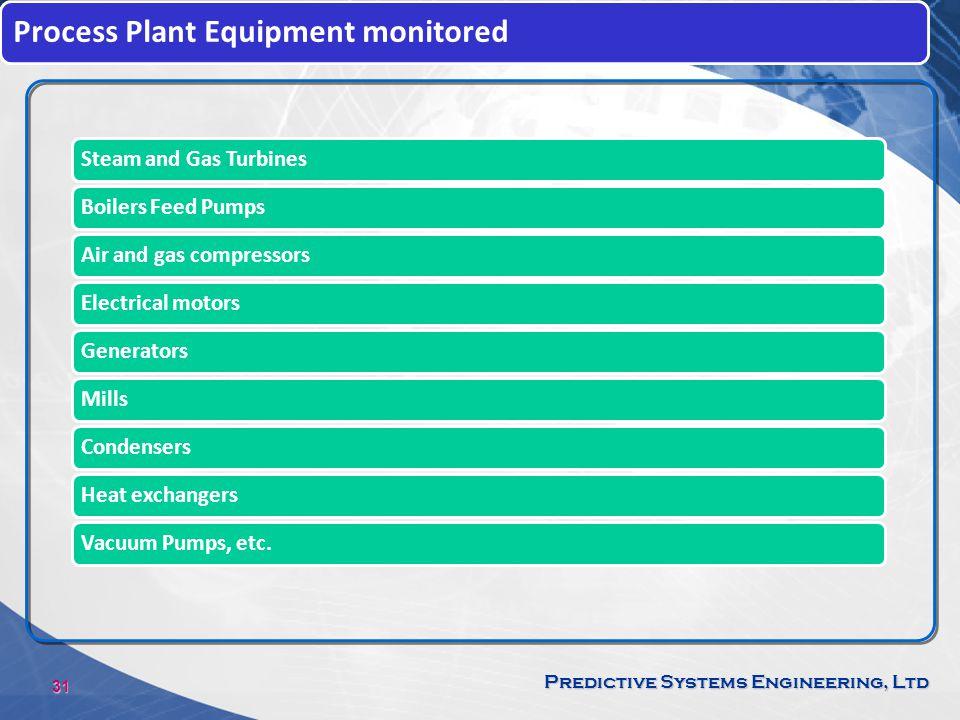 Process Plant Equipment monitored