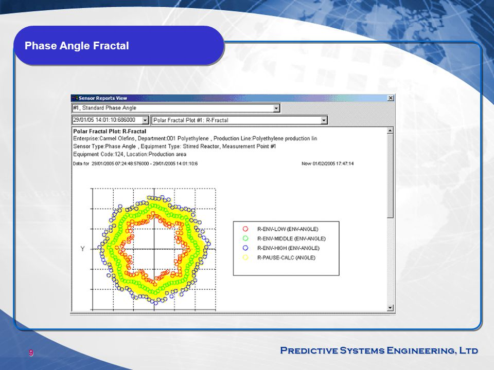 Phase Angle Fractal Fractal plots are one of many diagnostic tools utilized in the analysis of failure development.