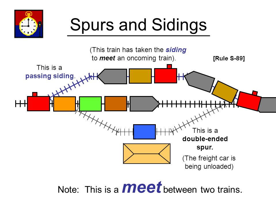 Spurs and Sidings Note: This is a meet between two trains.