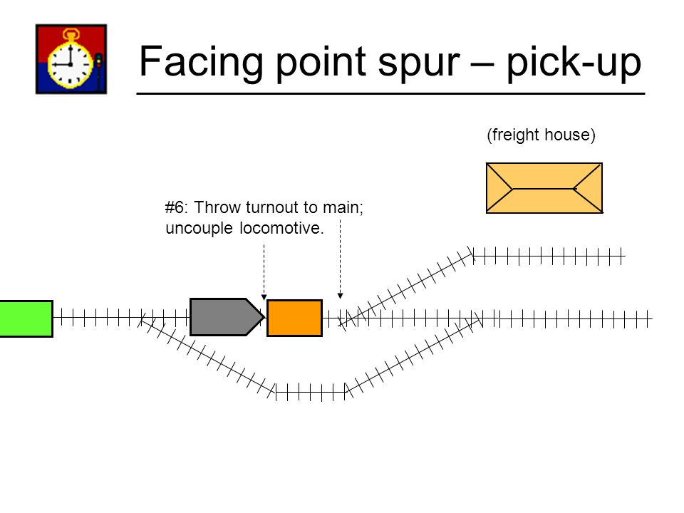 Facing point spur – pick-up