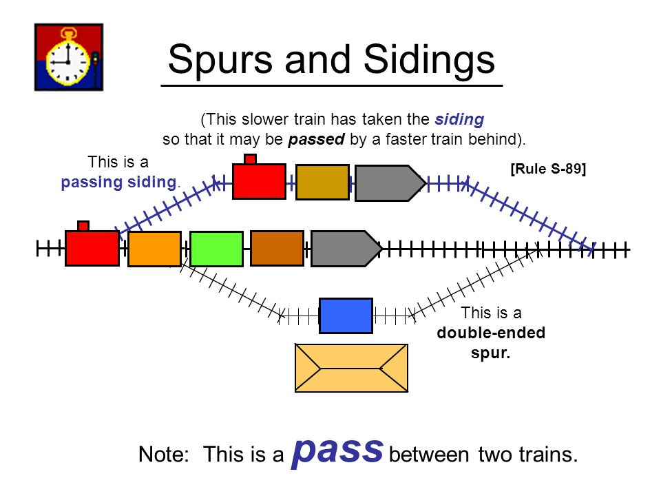 Spurs and Sidings Note: This is a pass between two trains.