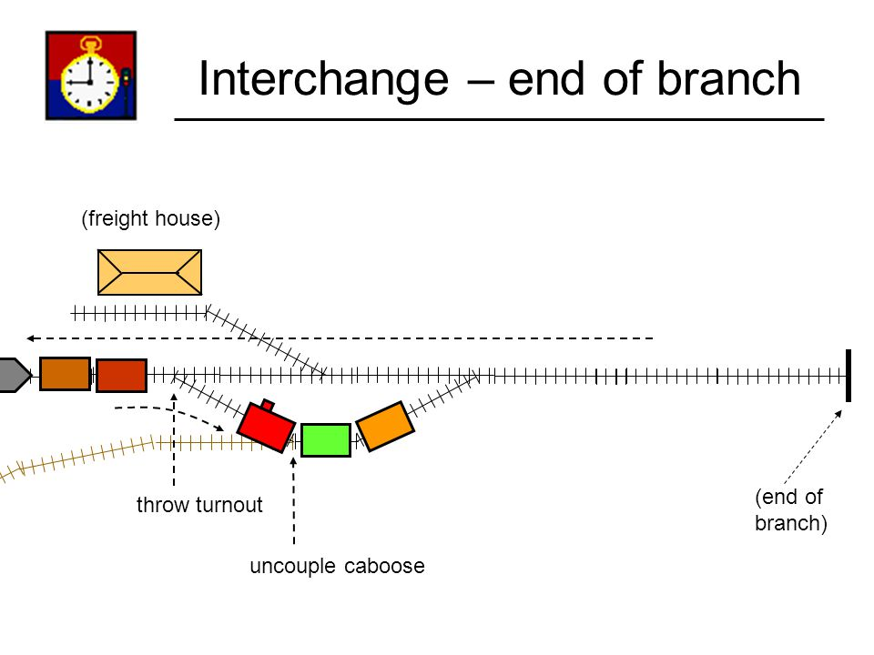 Interchange – end of branch