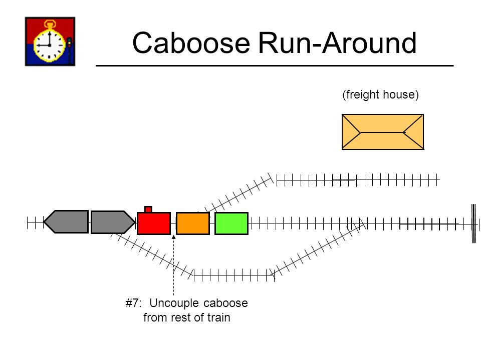Caboose Run-Around (freight house) #7: Uncouple caboose