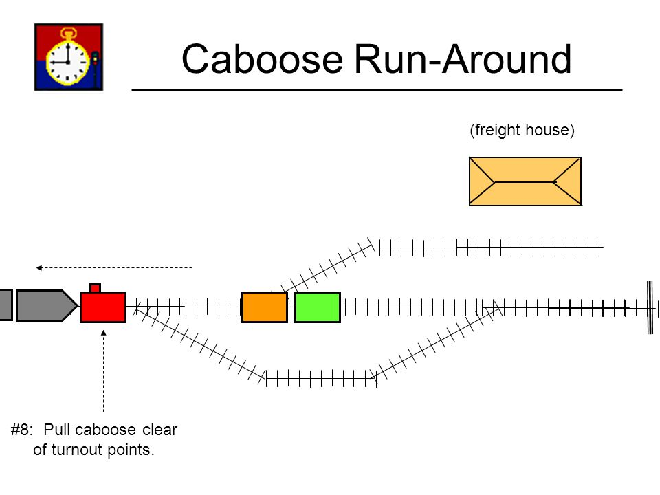 Caboose Run-Around (freight house) #8: Pull caboose clear