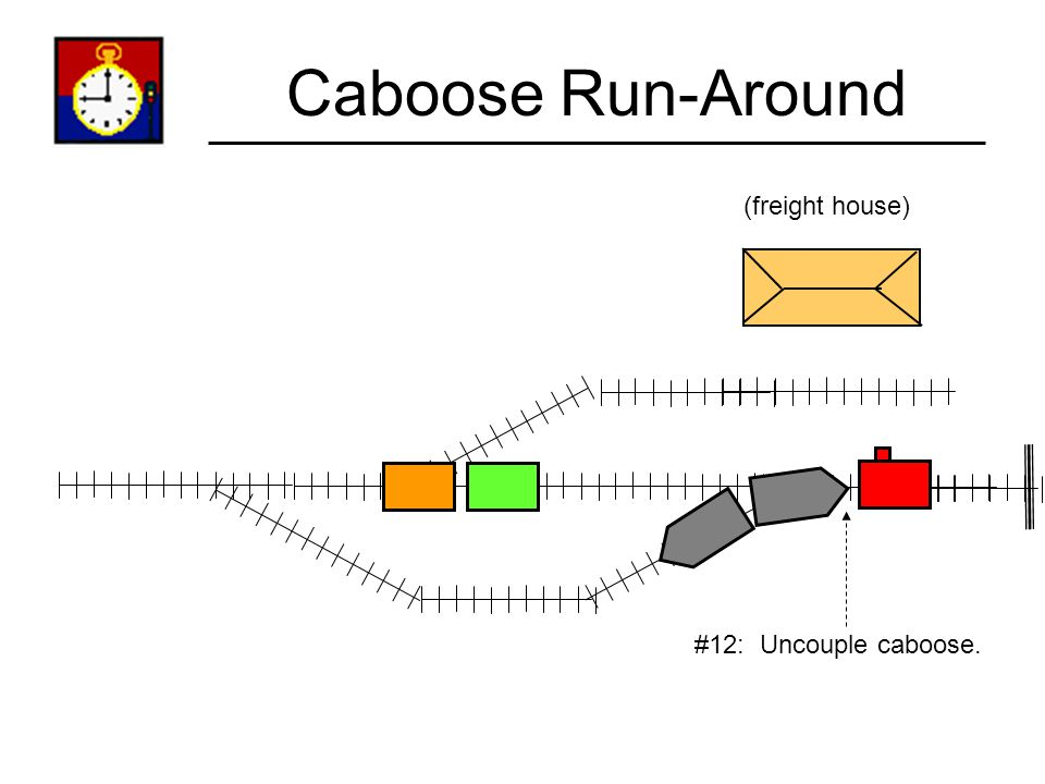 Caboose Run-Around (freight house) #12: Uncouple caboose.