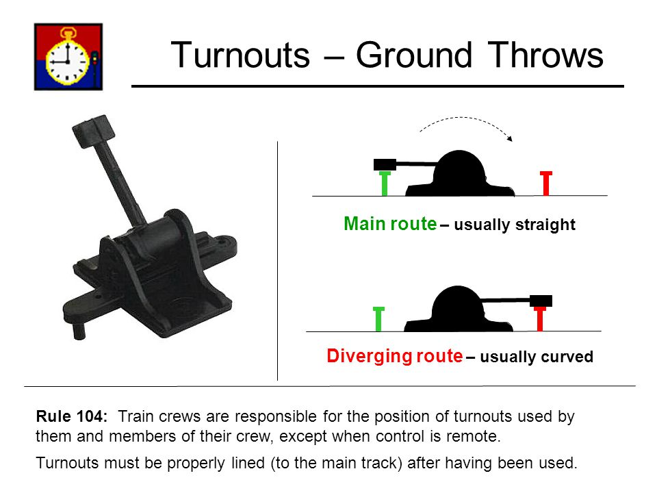Turnouts – Ground Throws
