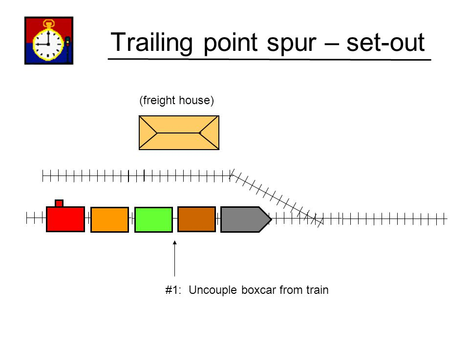 Trailing point spur – set-out