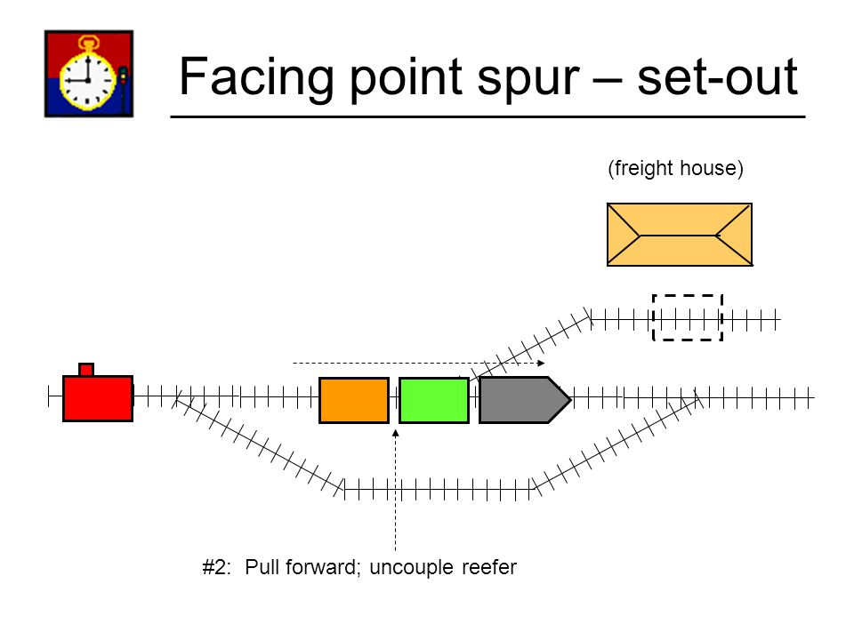 Facing point spur – set-out