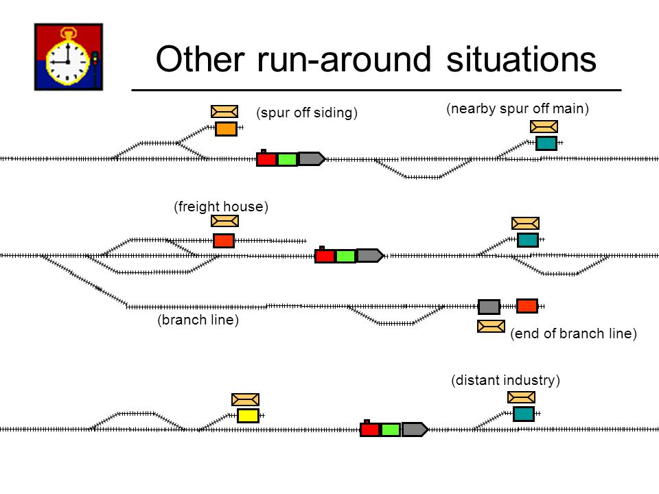 Other run-around situations