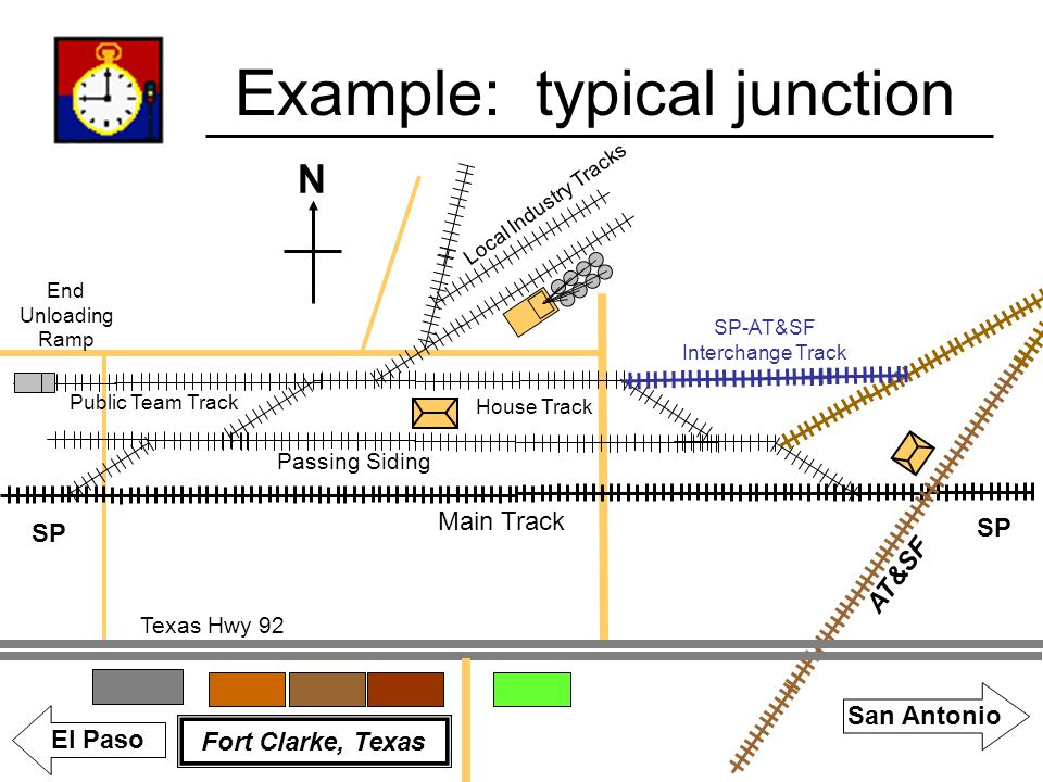 Example: typical junction