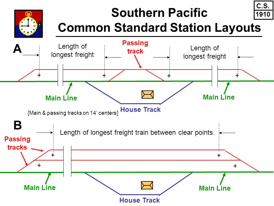 Southern Pacific Common Standard Station Layouts