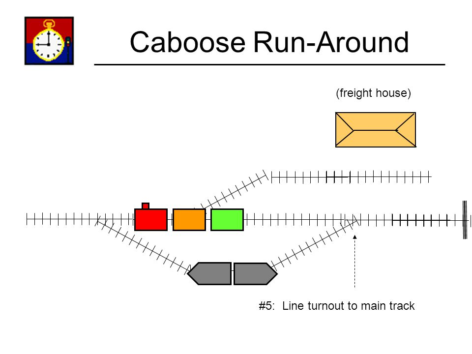 Caboose Run-Around (freight house) #5: Line turnout to main track
