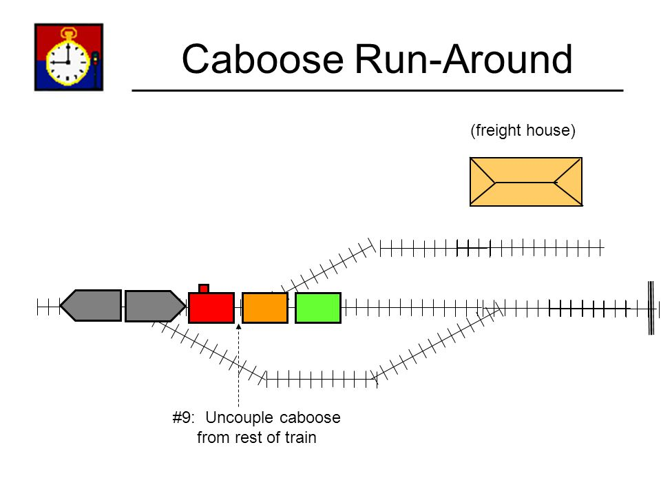 Caboose Run-Around (freight house) #9: Uncouple caboose