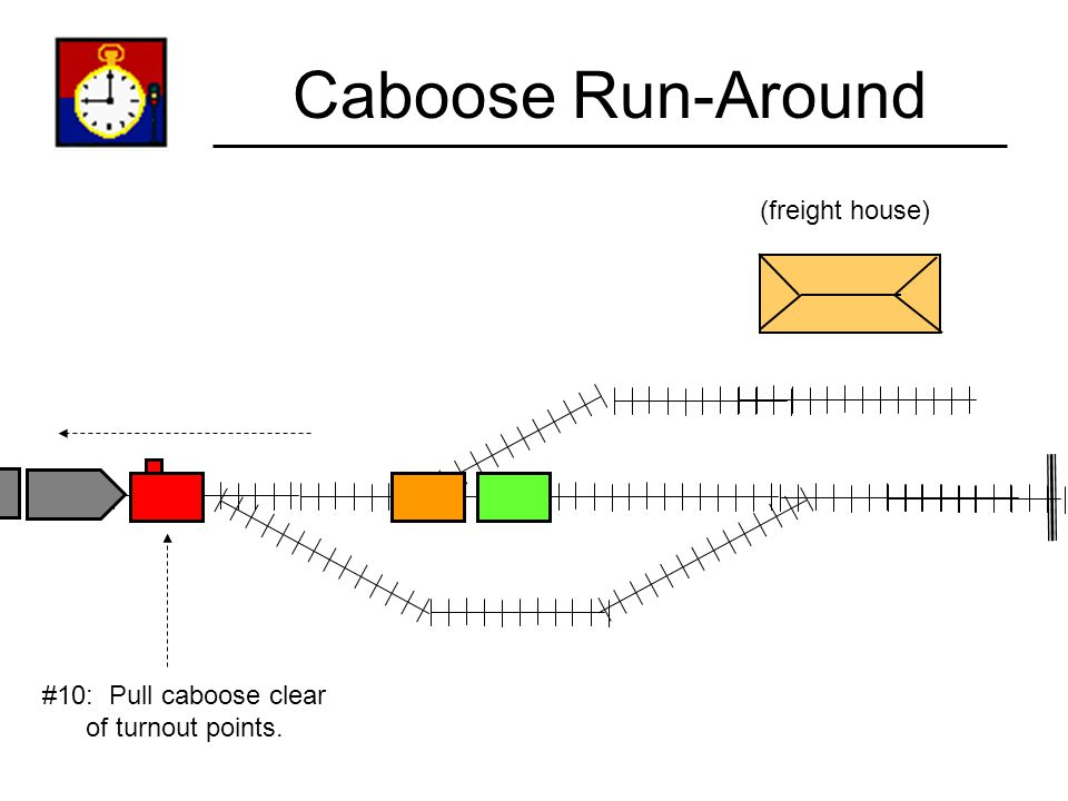 Caboose Run-Around (freight house) #10: Pull caboose clear
