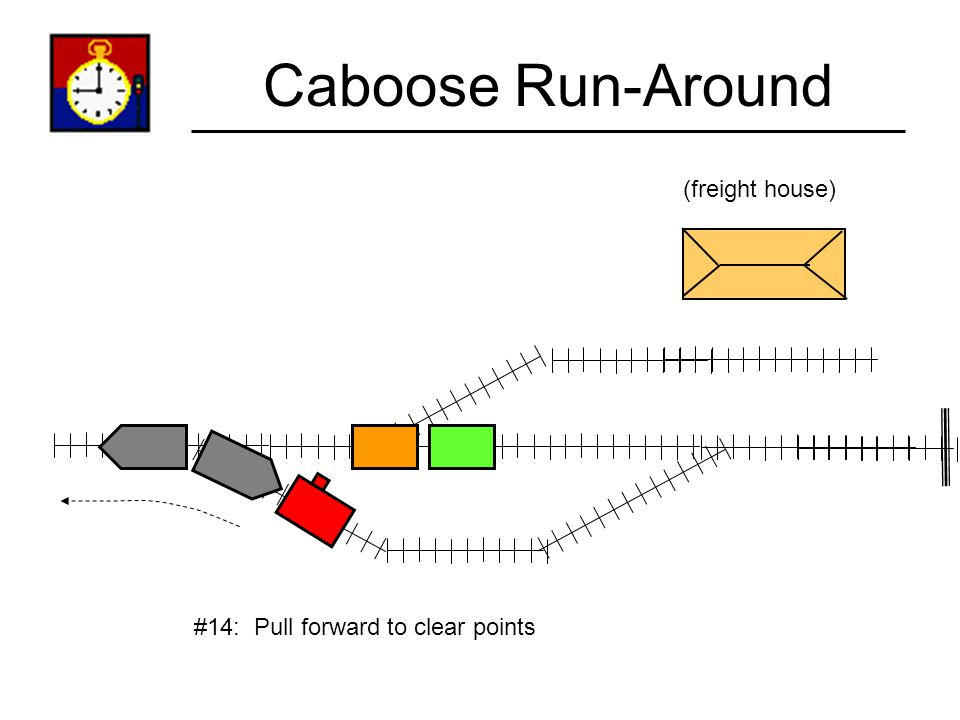 Caboose Run-Around (freight house) #14: Pull forward to clear points