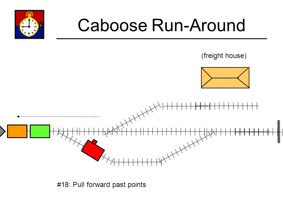 Caboose Run-Around (freight house) #18: Pull forward past points