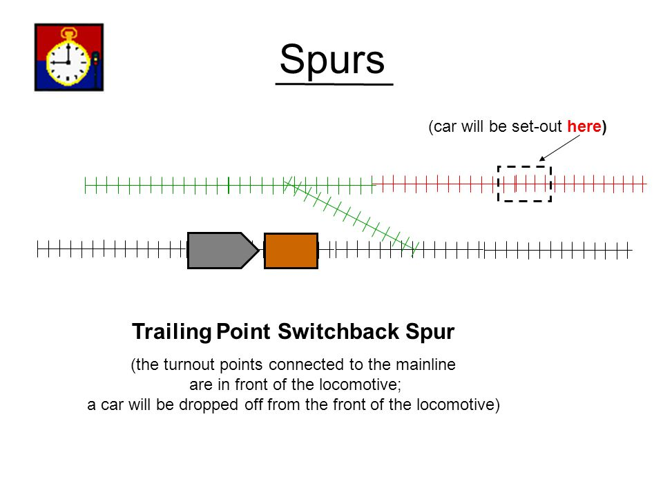 Trailing Point Switchback Spur