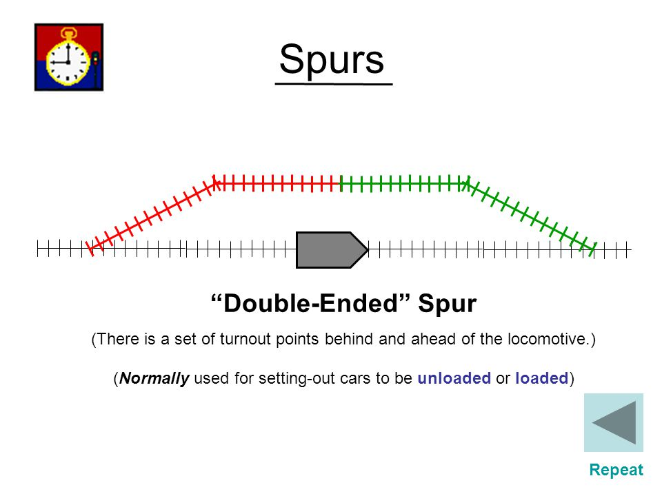 Spurs Double-Ended Spur