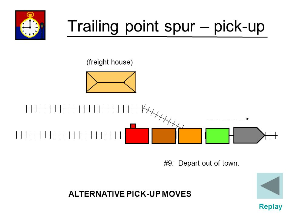 Trailing point spur – pick-up