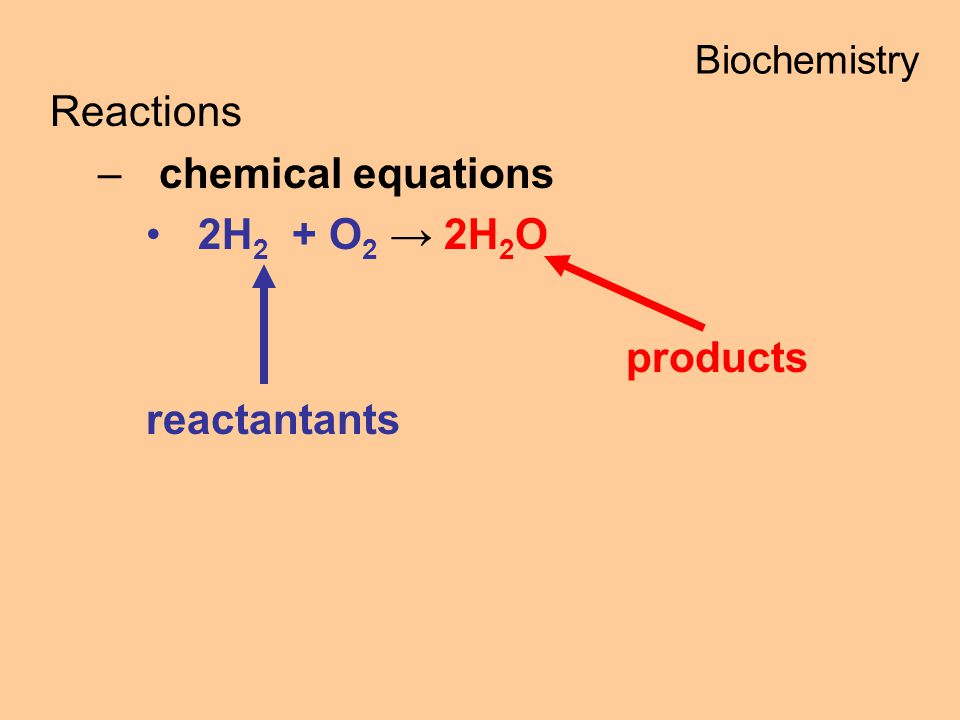 Reactions chemical equations 2H2 + O2 → 2H2O products reactantants