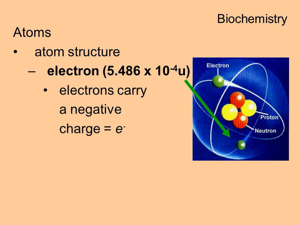 Atoms atom structure electron (5.486 x 10-4u) electrons carry