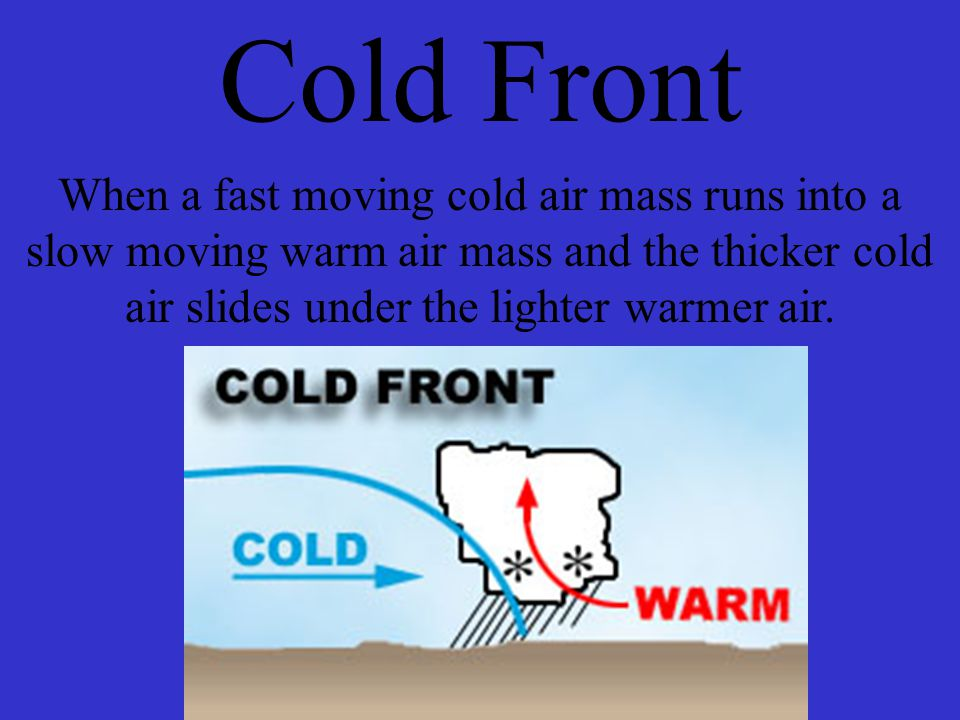 Cold Air Mass : Fronts ppt download