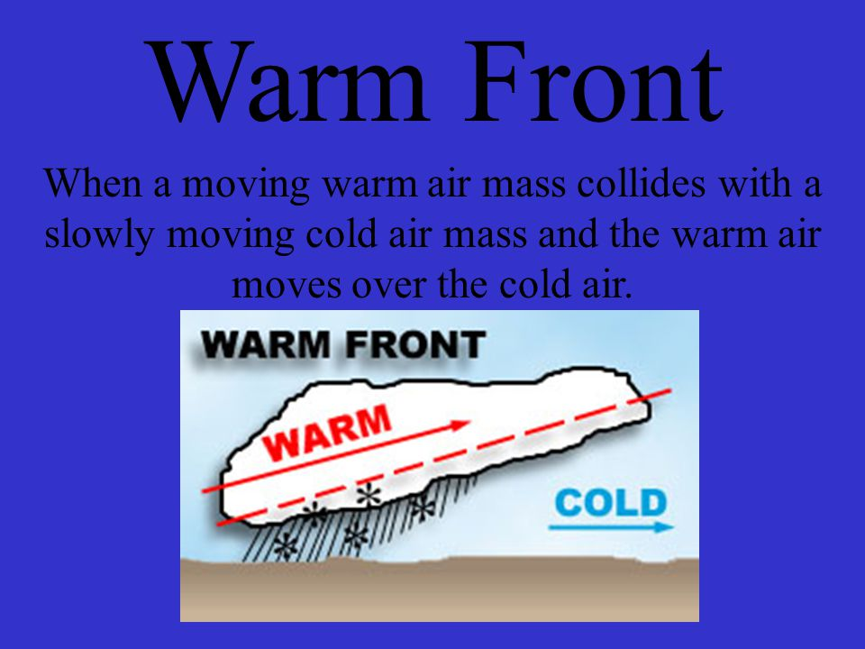 Warm Front When a moving warm air mass collides with a slowly moving cold air mass and the warm air moves over the cold air.