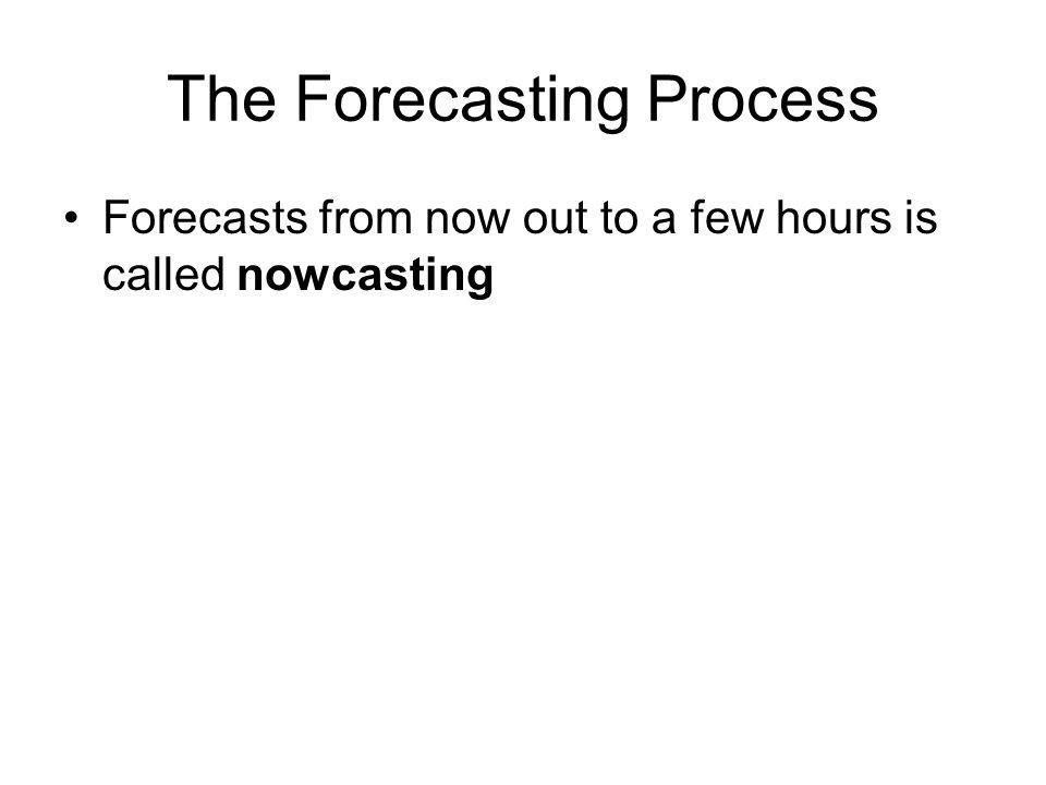 The Forecasting Process