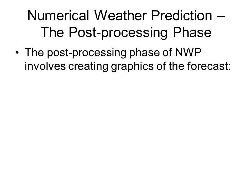 Numerical Weather Prediction – The Post-processing Phase