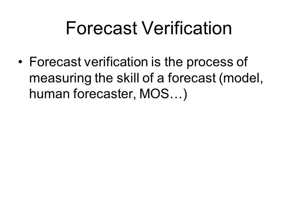 Forecast Verification