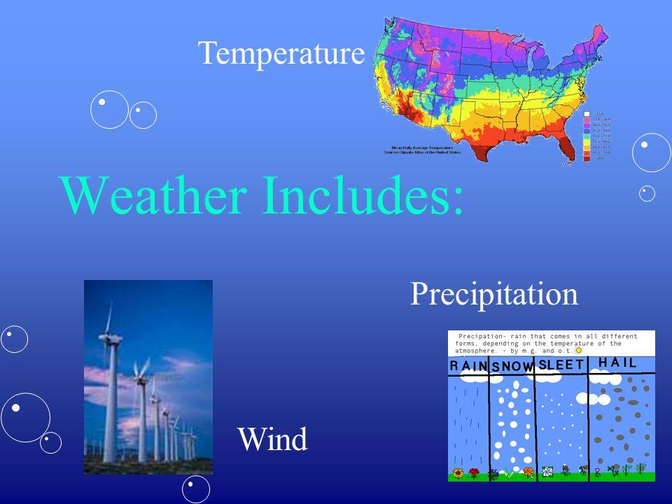 Temperature Weather Includes: Precipitation Wind