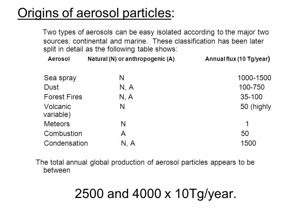 Origins of aerosol particles:
