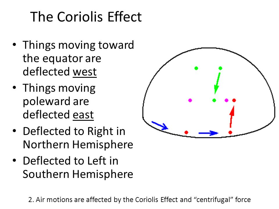 The Coriolis Effect Things moving toward the equator are deflected west. Things moving poleward are deflected east.