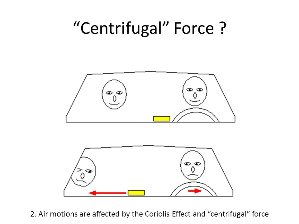 Centrifugal Force 2. Air motions are affected by the Coriolis Effect and centrifugal force
