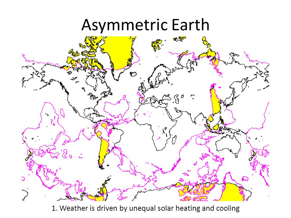 1. Weather is driven by unequal solar heating and cooling